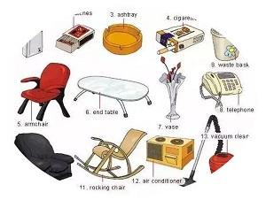 非常实用的英语日常词汇图,练习口语必看!
